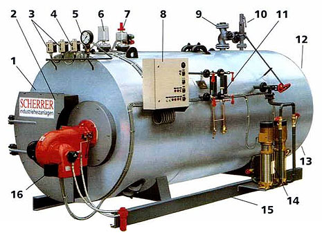 SCHERRER Industrieheizanlagen - steam boiler - equipment